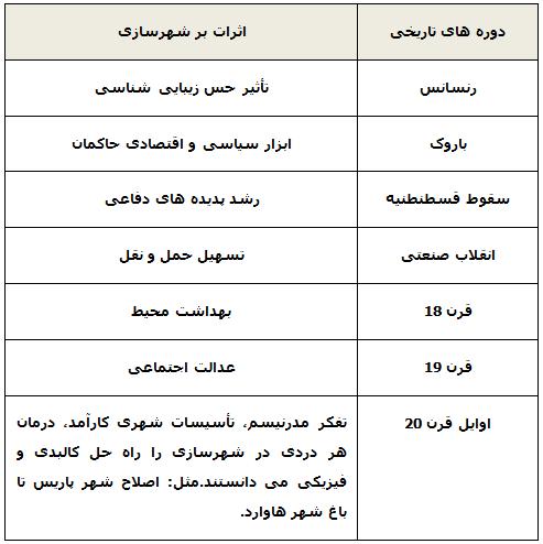 tahavol-shahr2