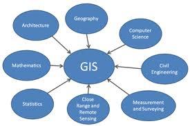پياده سازي الگوريم تحليل سلسله مراتبي در محيط GIS جهت مكان گزيني بهينه فضاهاي عمومي شهري