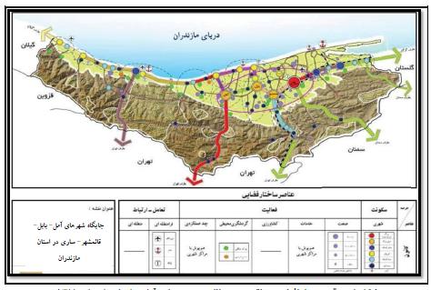 تحلیل قابلیت توسعه هم افزا در مناطق شهری چندمرکزی نمونه موردی: مجموعه شهری مازندران مرکزی (آمل- بابل- قائمشهر- ساری)