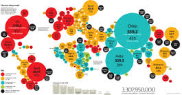 جزوه اقتصاد شهری