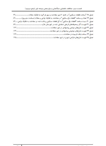 shahrsazionline (4)