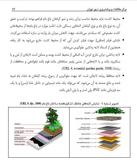 امکان سنجی تحقق اجرای فضای سبز عمومی در شهر تهران